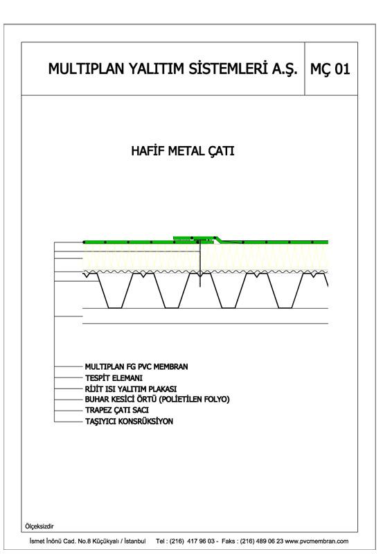 Walkable Metal Gutter Insulated Gutters Kingspan Rest Of